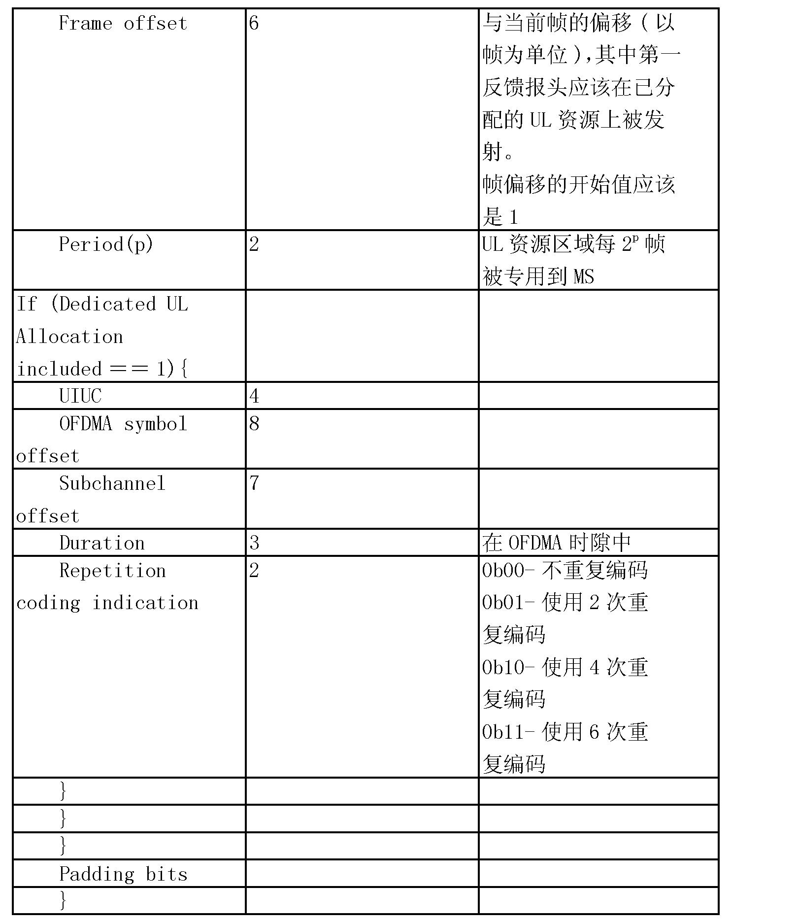 Figure CN101156322BD00201
