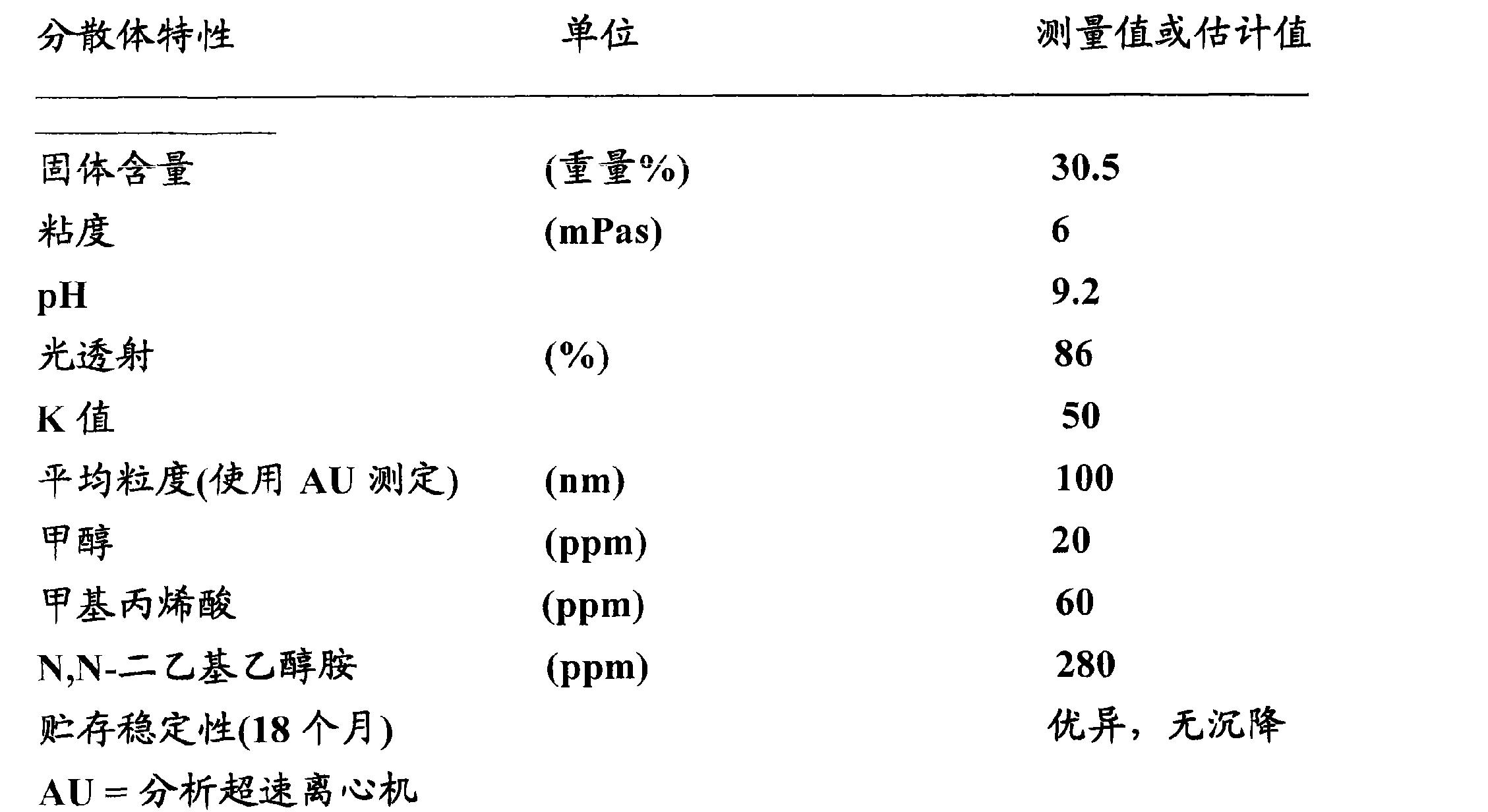 Figure CN101778870BD00261