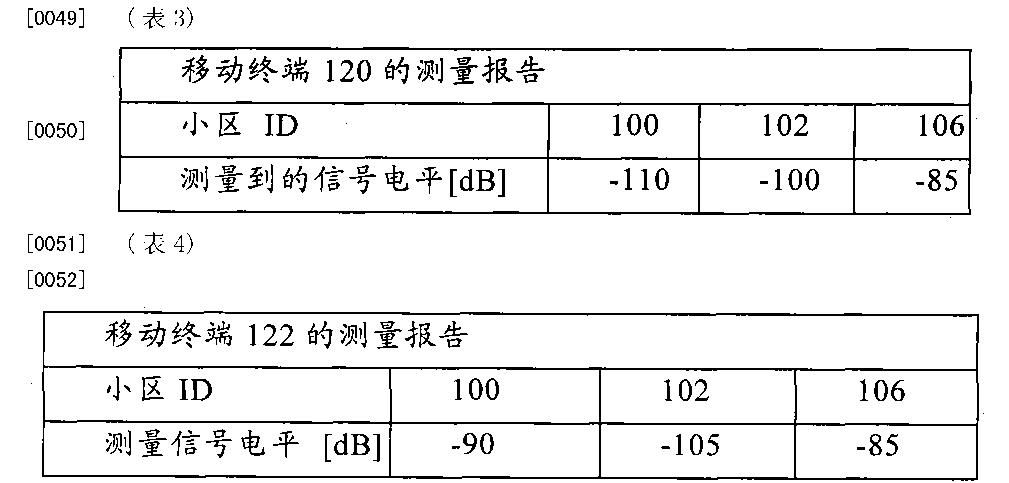 Figure CN101878604BD00122