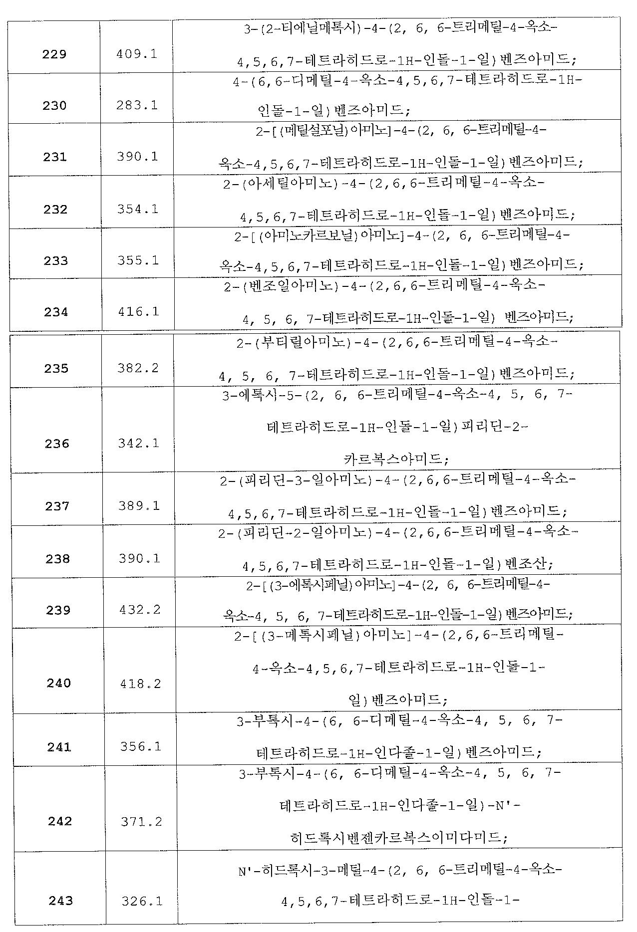 Figure 112013069739518-pat00086