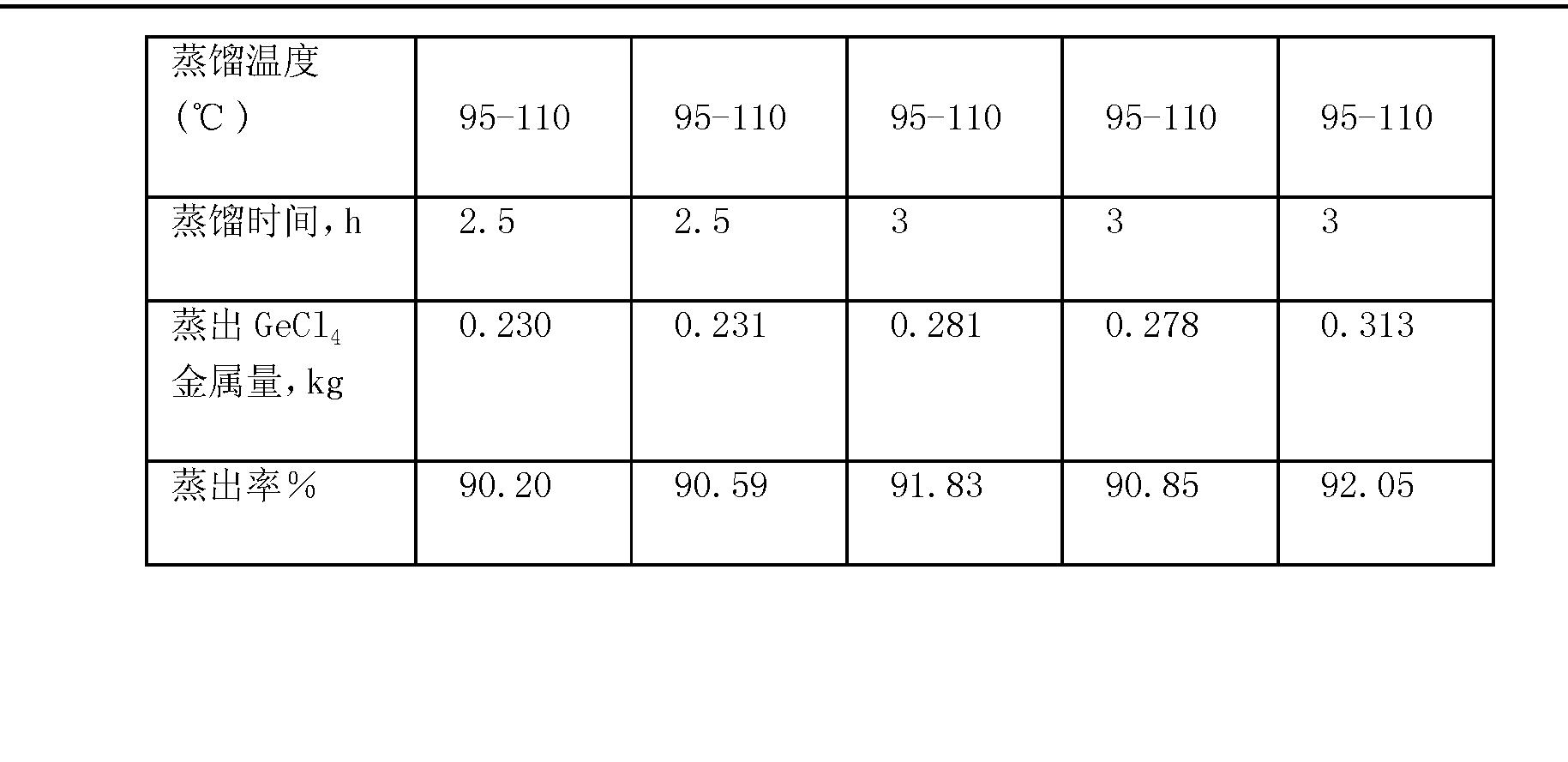 Figure CN101760653BD00081