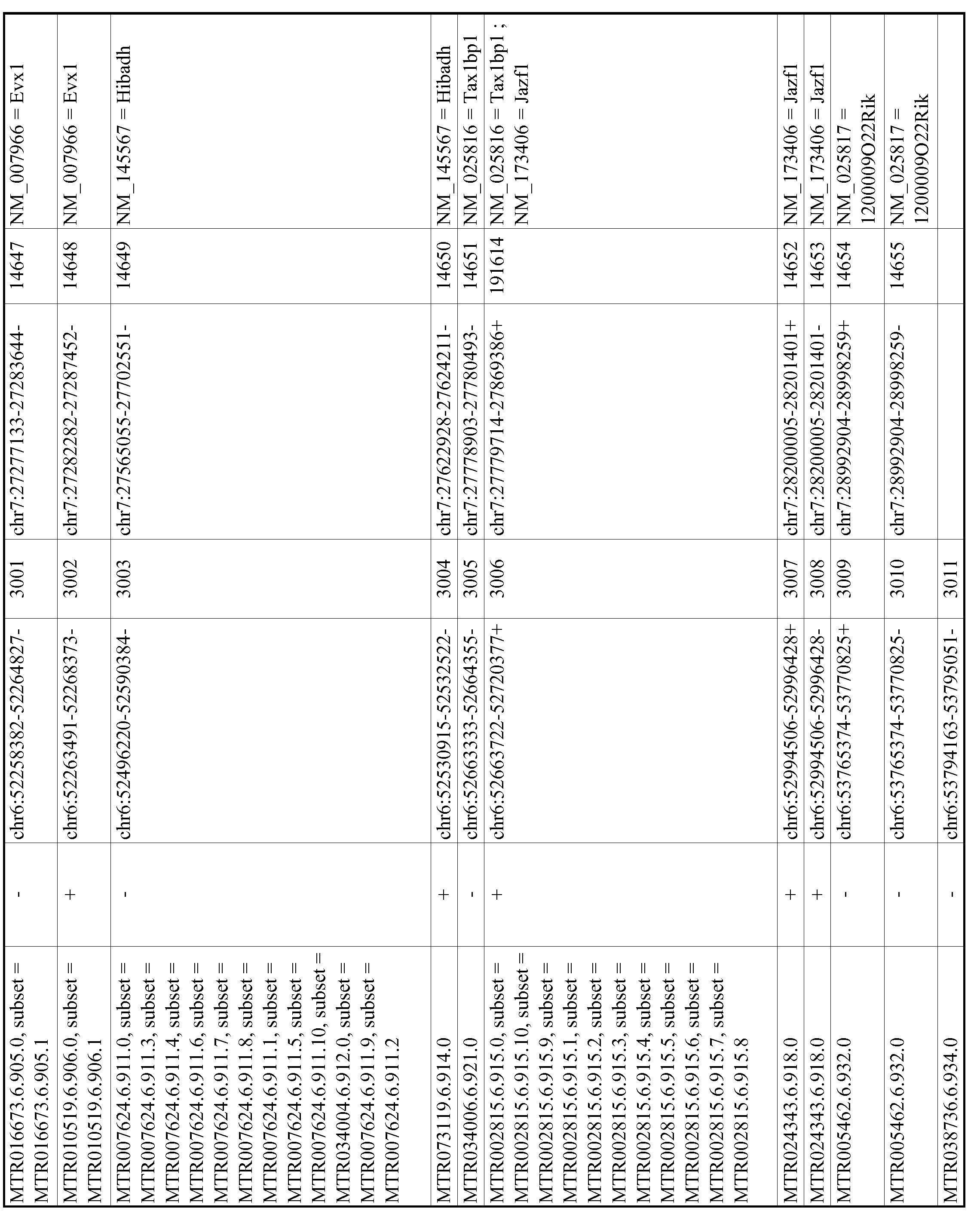 Figure imgf000605_0001