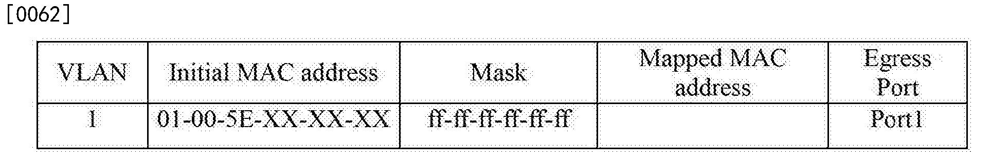 Figure CN103259727BD00142