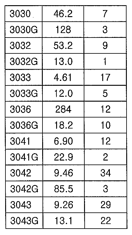 Figure 112012065857154-pct00018