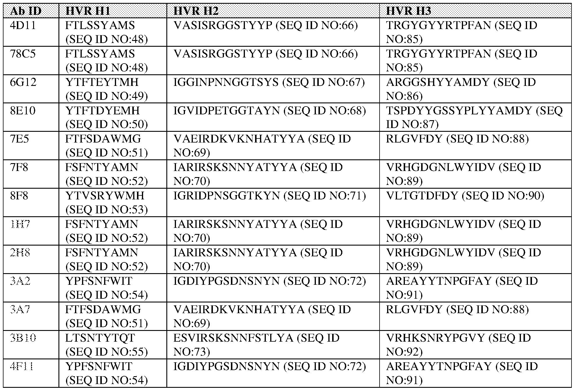 Figure imgf000216_0003