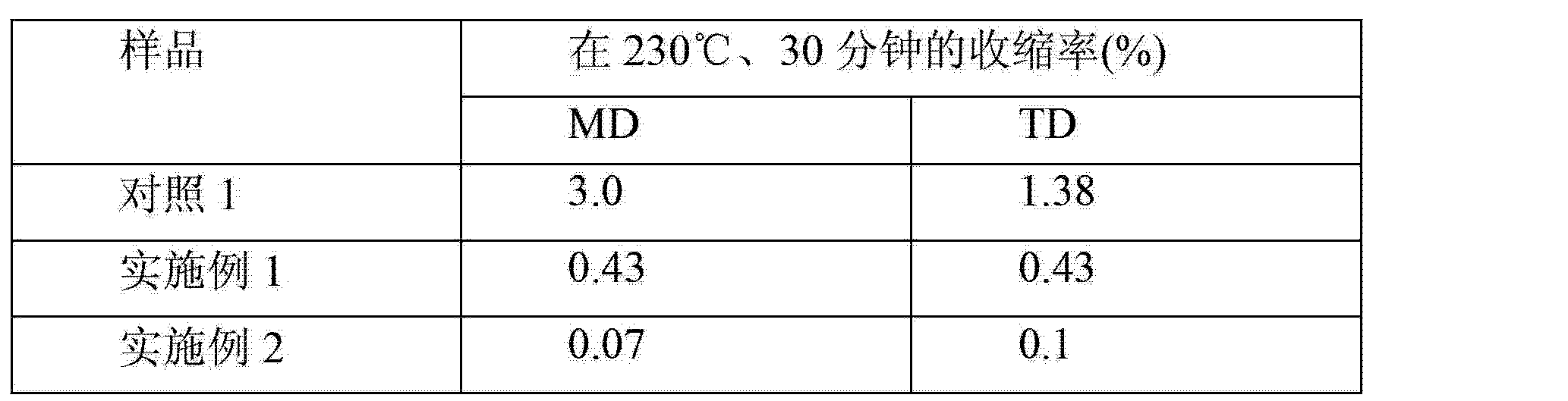 Figure CN102785419AD00191
