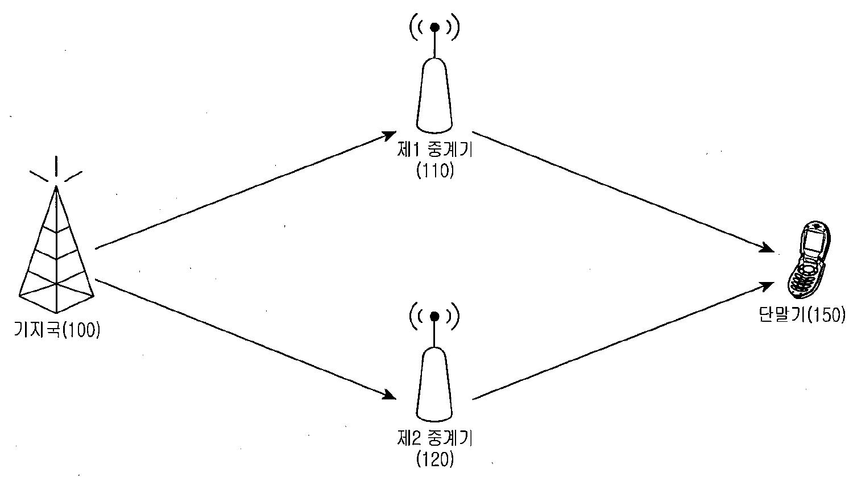 Figure R1020070032979
