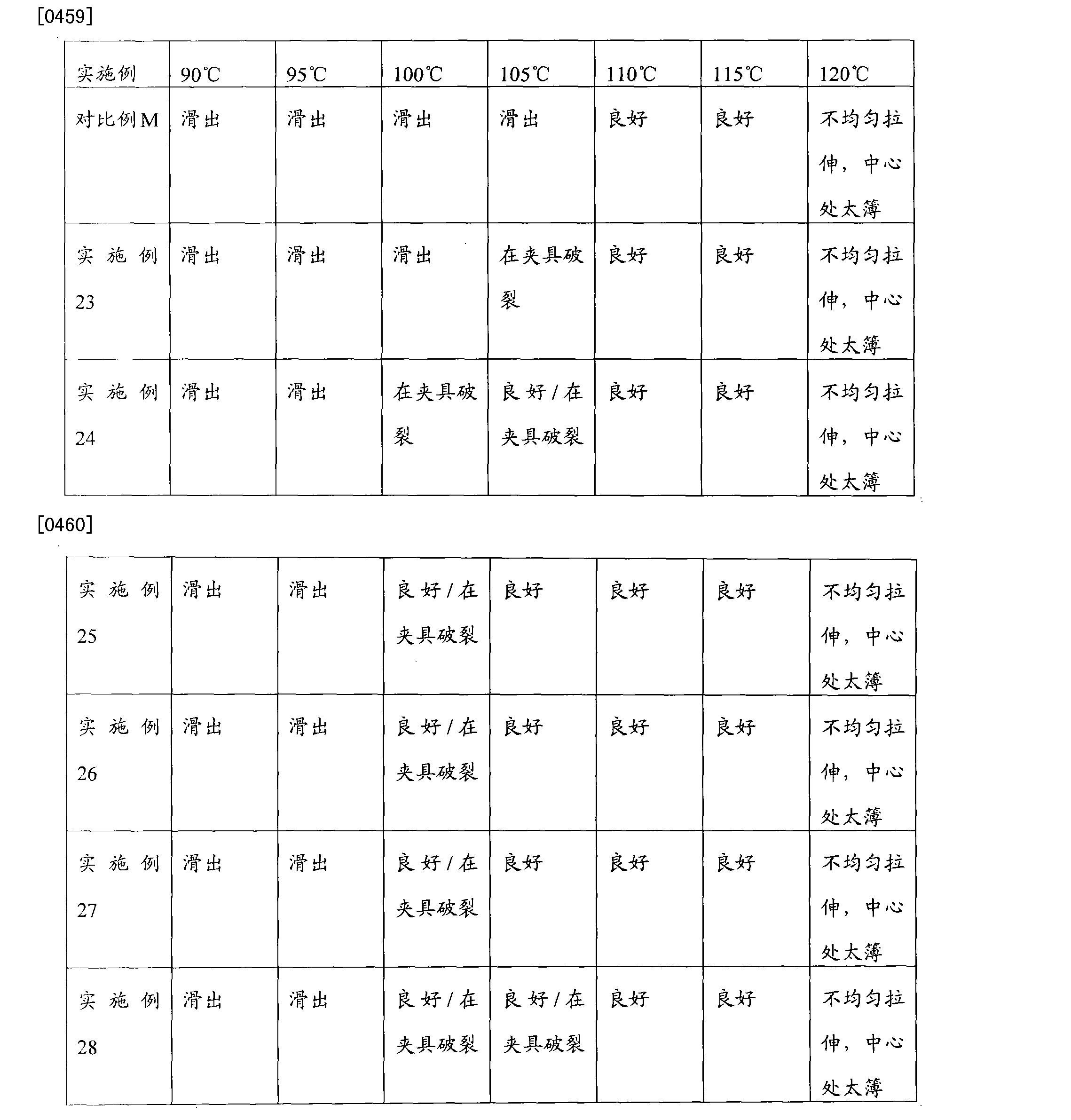Figure CN102015874BD00611
