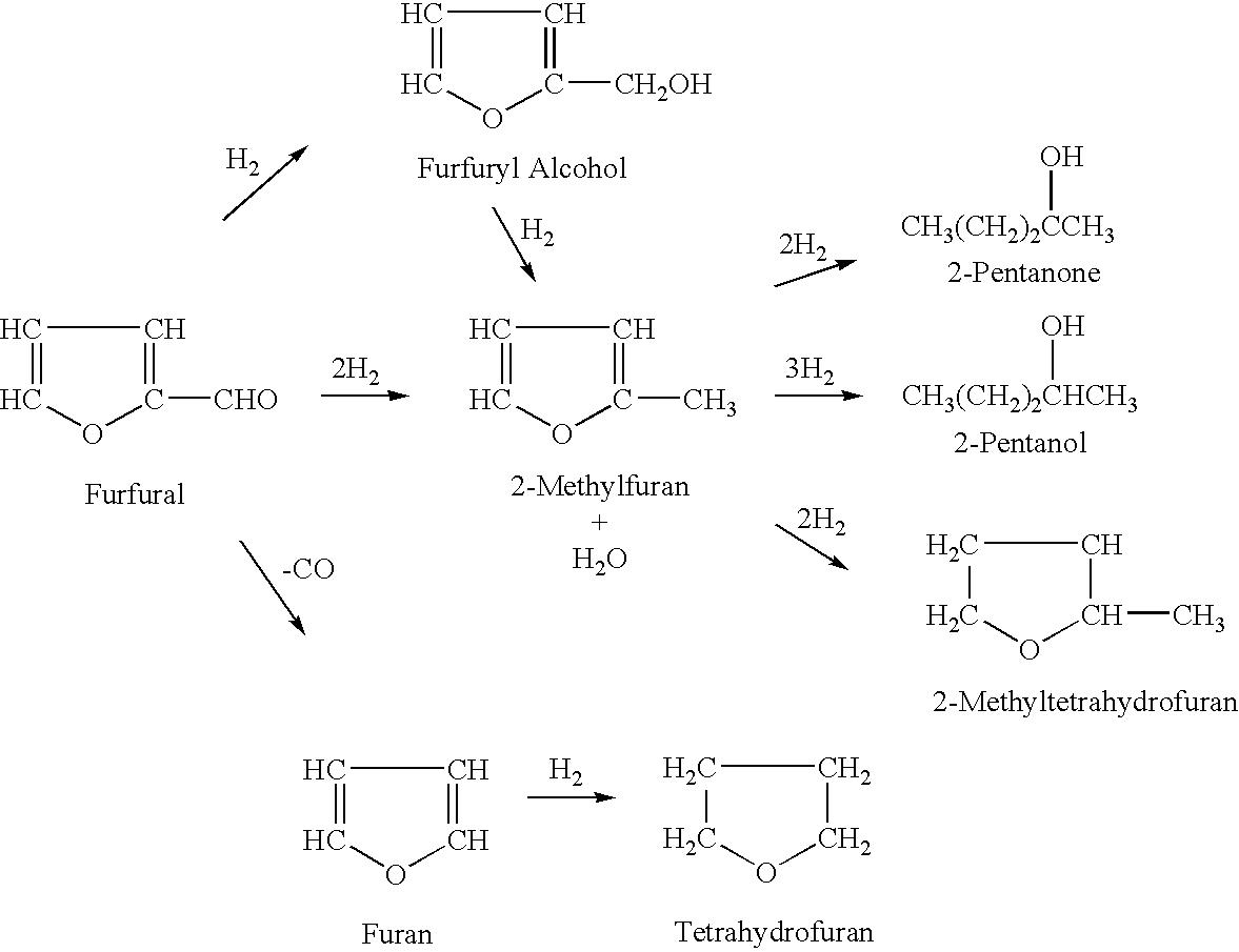 Figure US20050176974A1-20050811-C00001