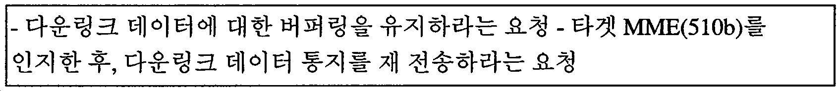 Figure 112015022361790-pct00010
