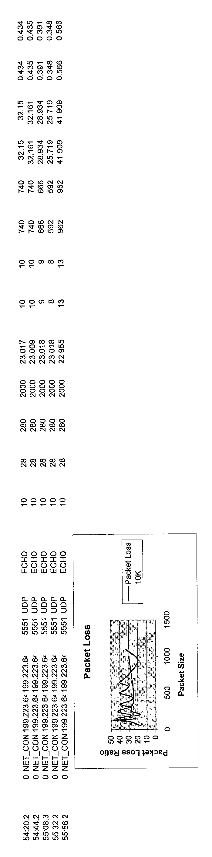 Figure US20020186660A1-20021212-P00009