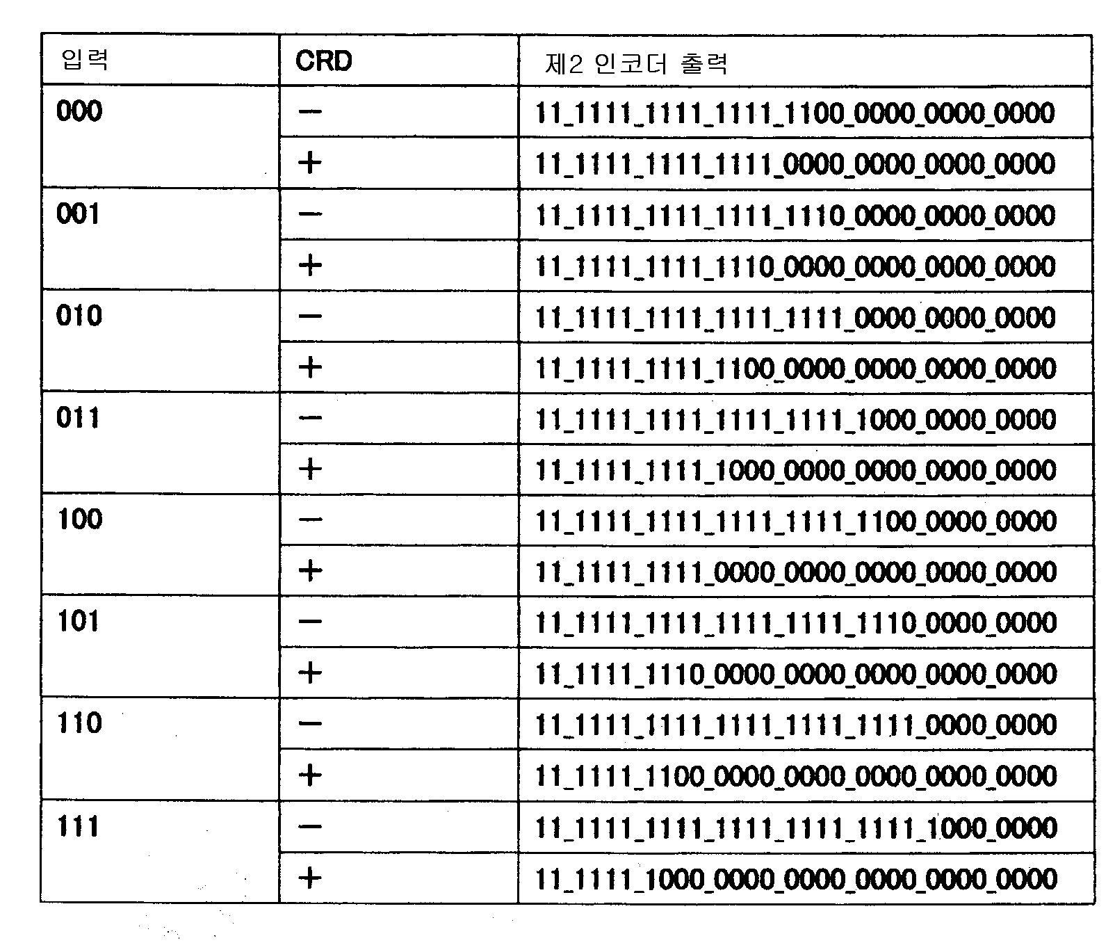 Figure 112005072433491-pct00001