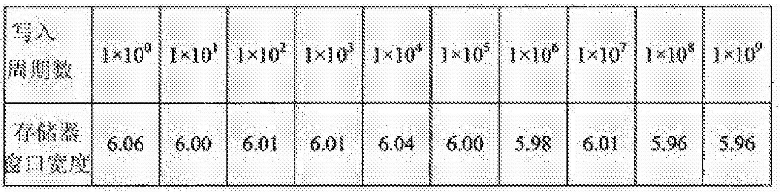 Figure CN102754163BD00331