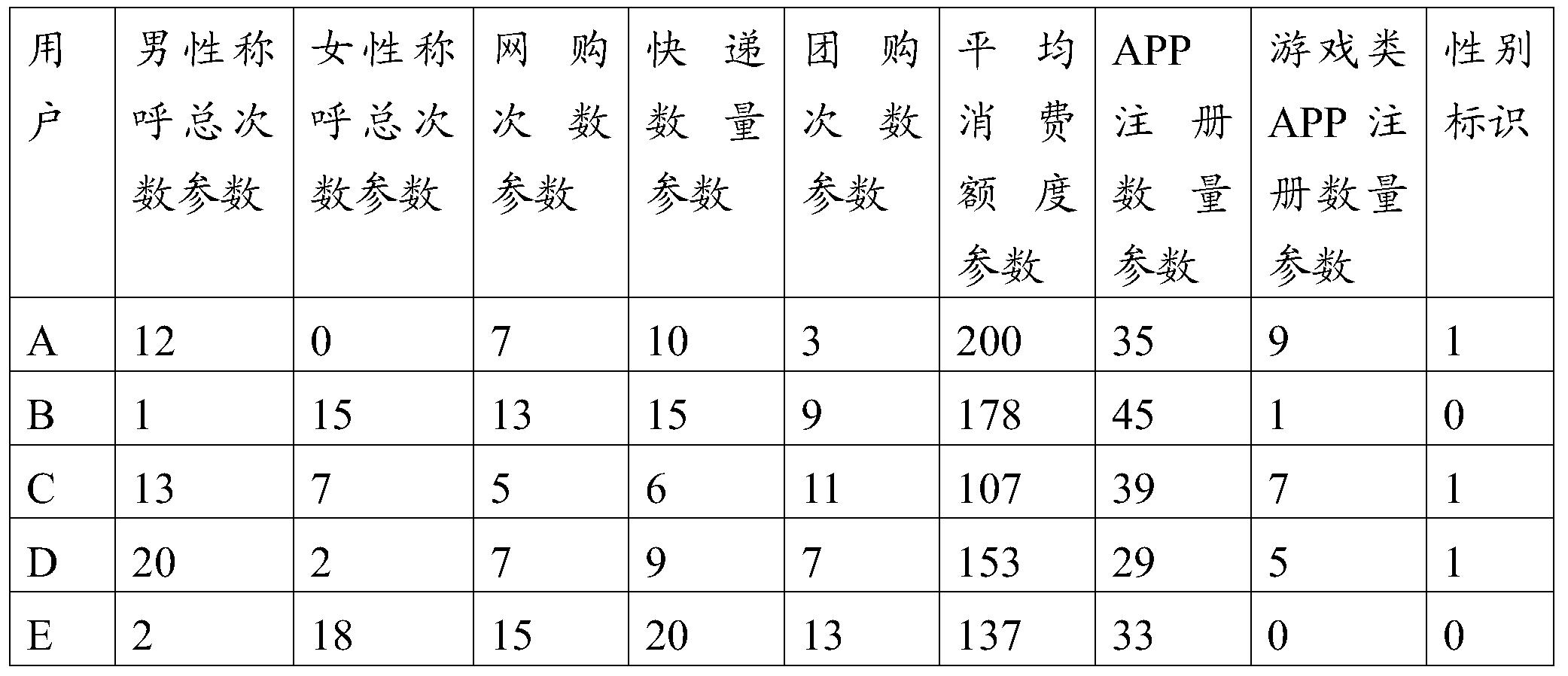 Figure PCTCN2016087528-appb-000001