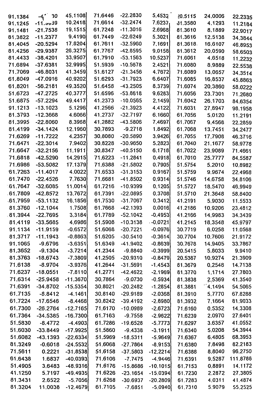 Figure US20040046802A1-20040311-P00002