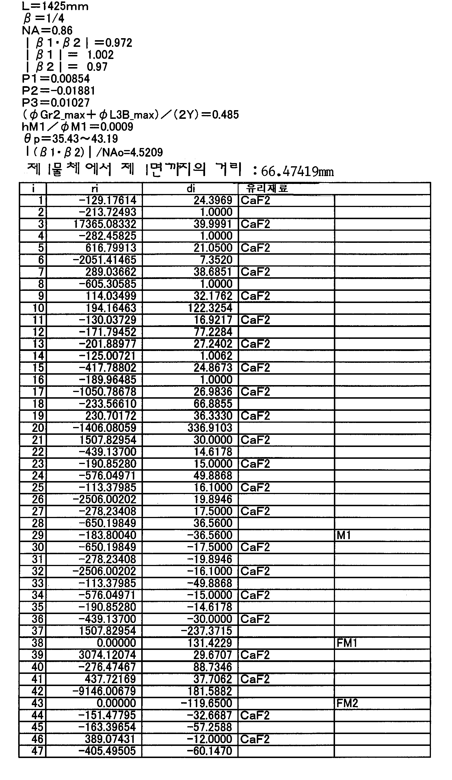Figure 112004021828717-pat00003