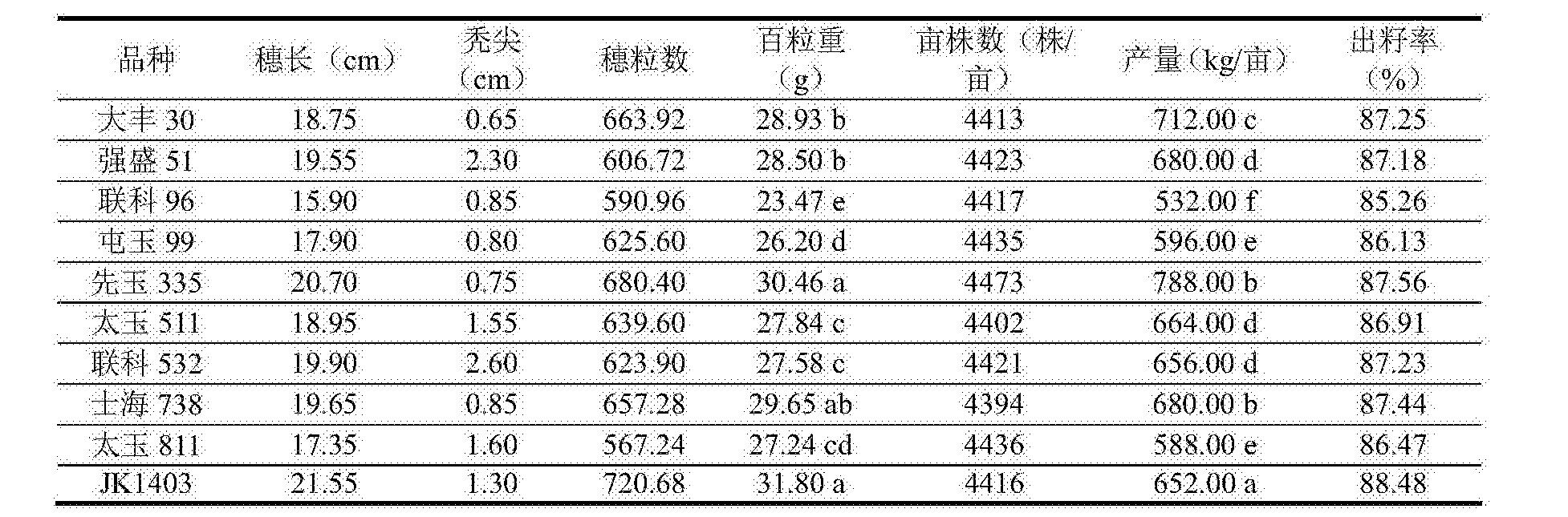 Figure CN106508410AD00062