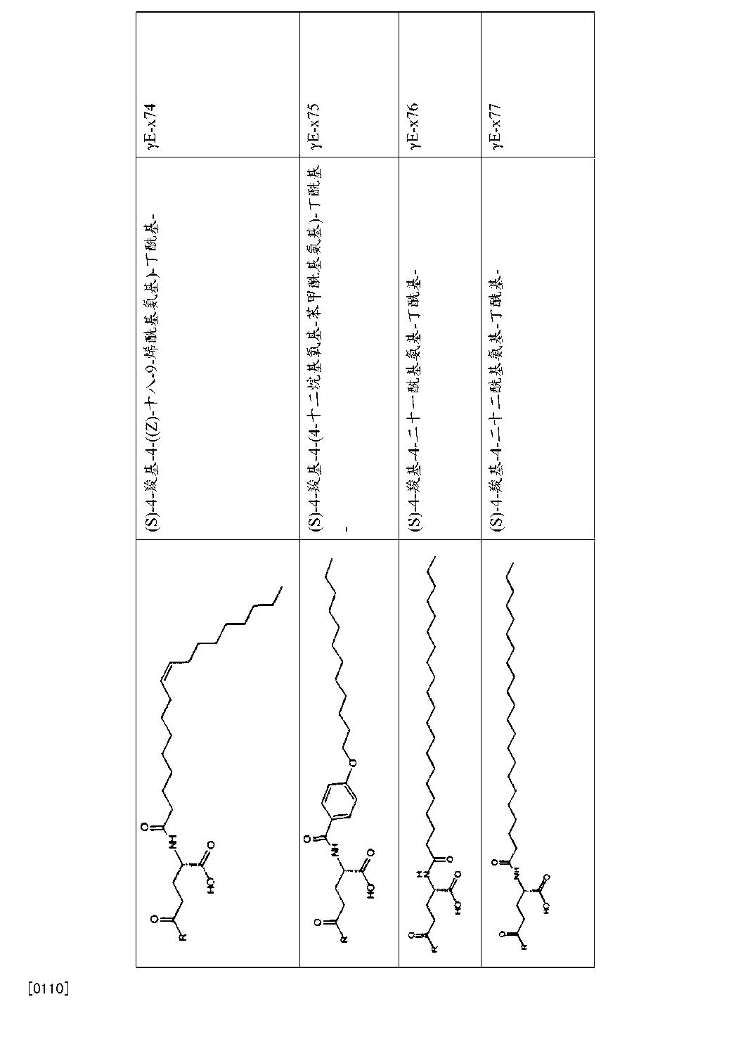 Figure CN104902919AD00221