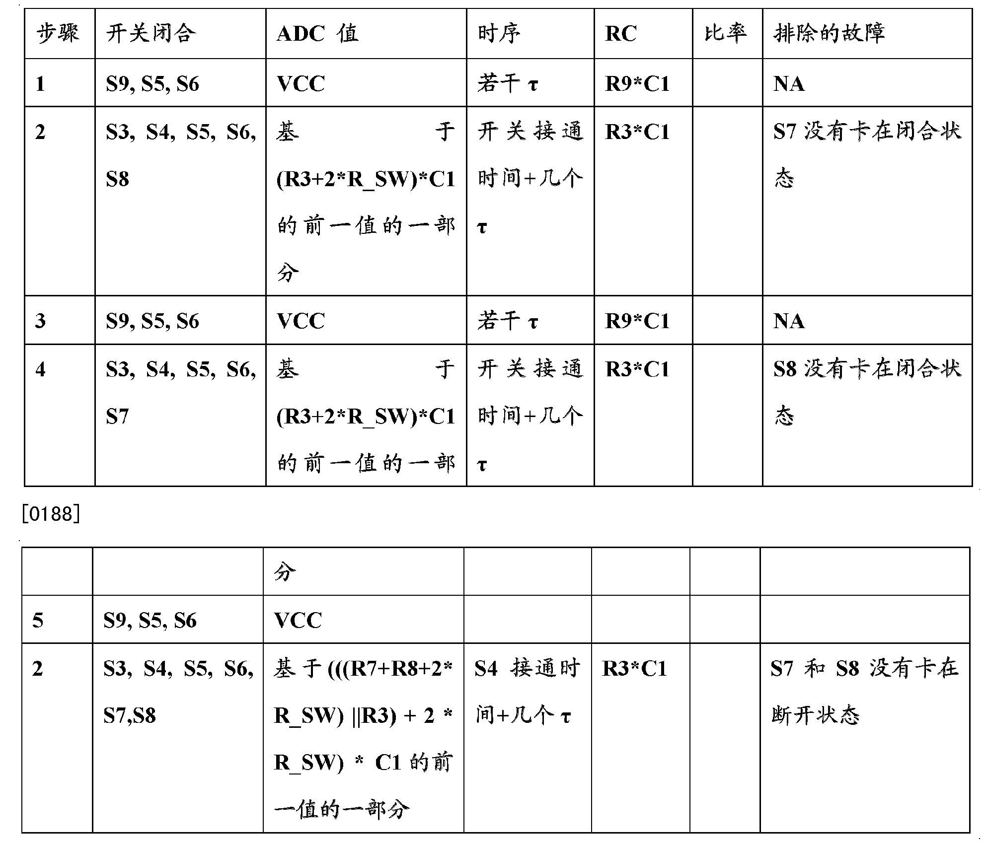 Figure CN102652265AD00191