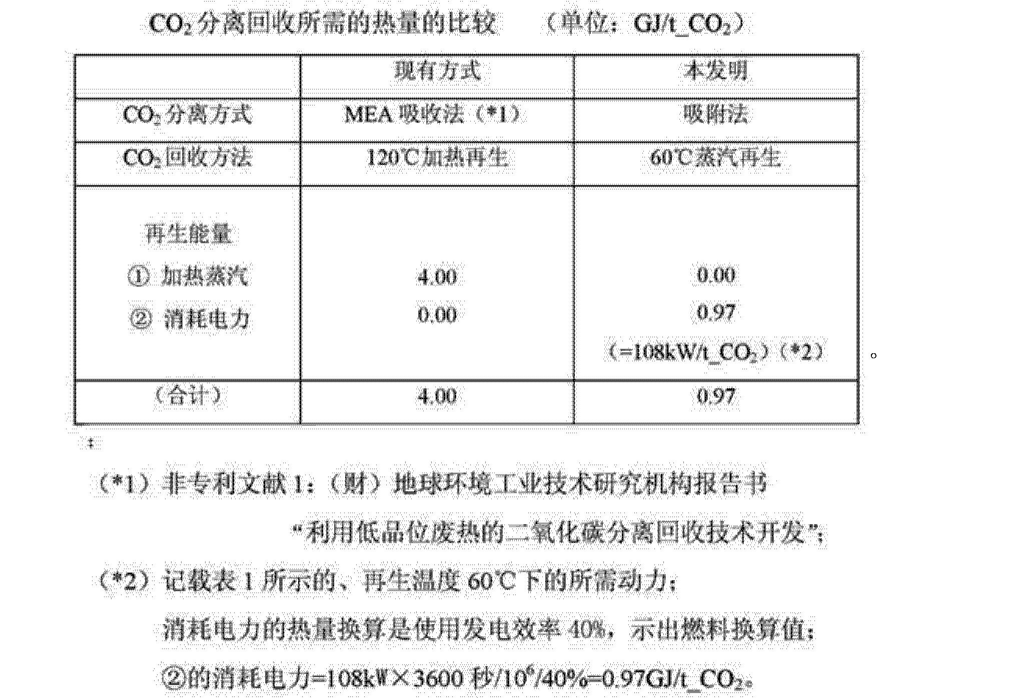 Figure CN103501876AD00111