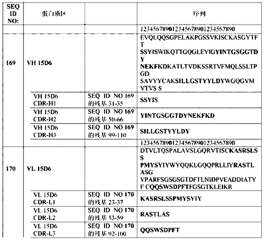 Figure CN102906113BD00961