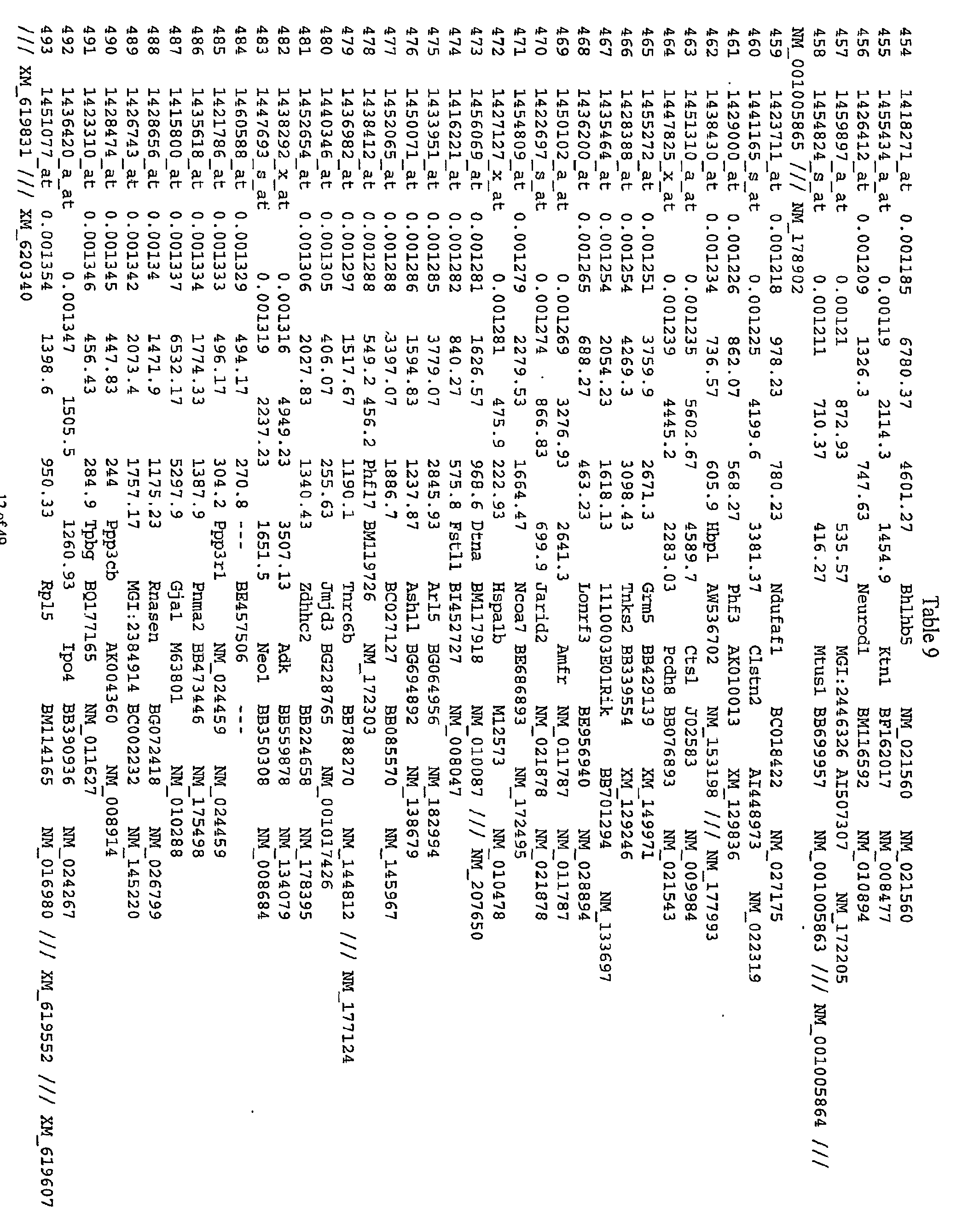 Figure imgf000270_0001