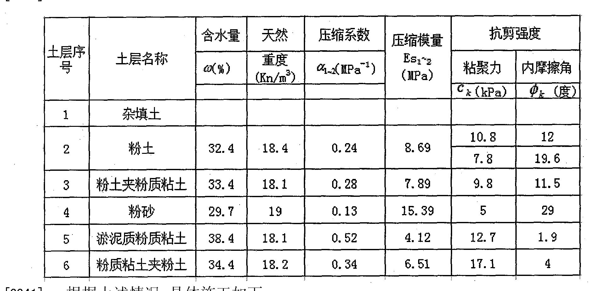 Figure CN101864773BD00061