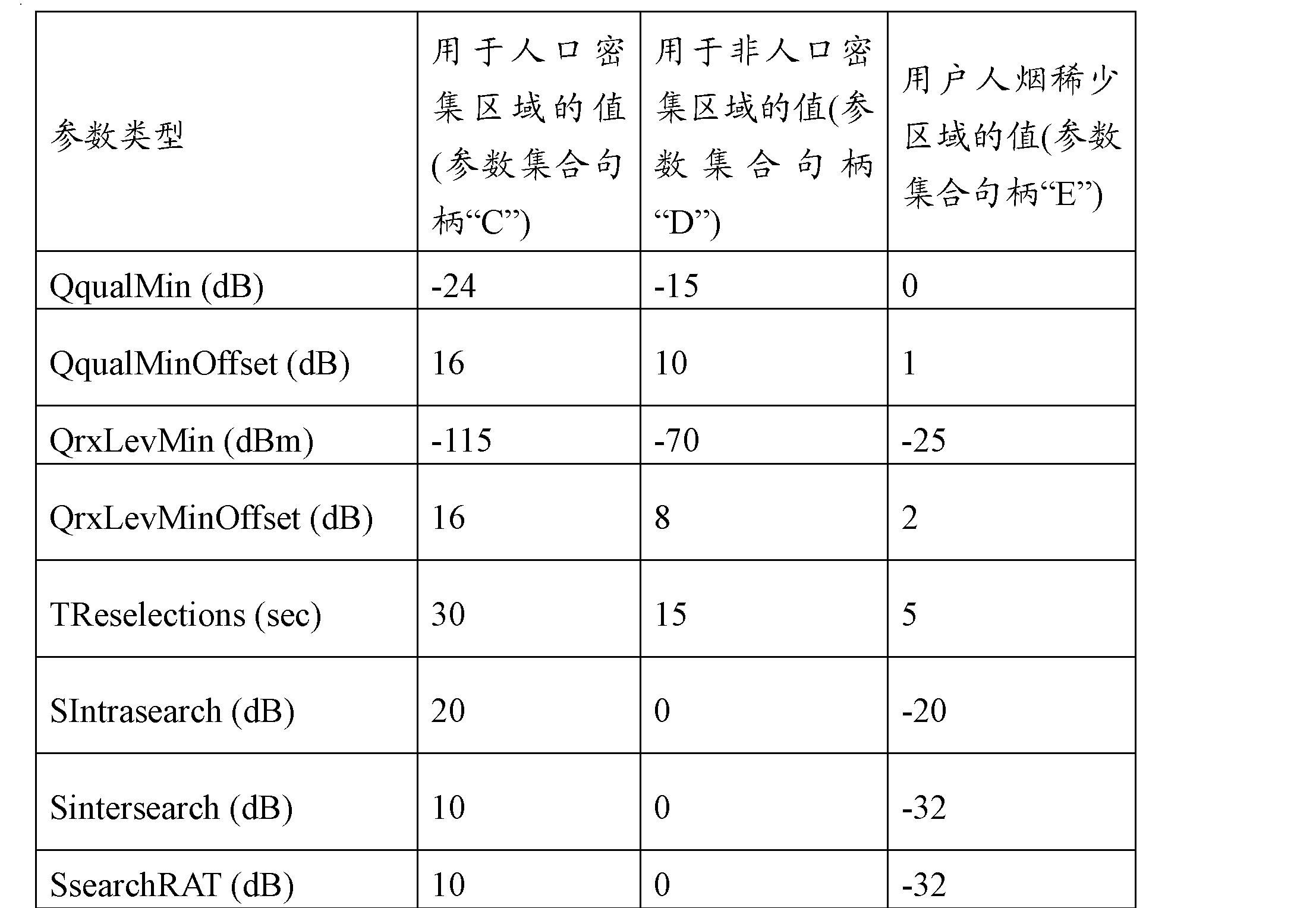Figure CN102598759AD00071