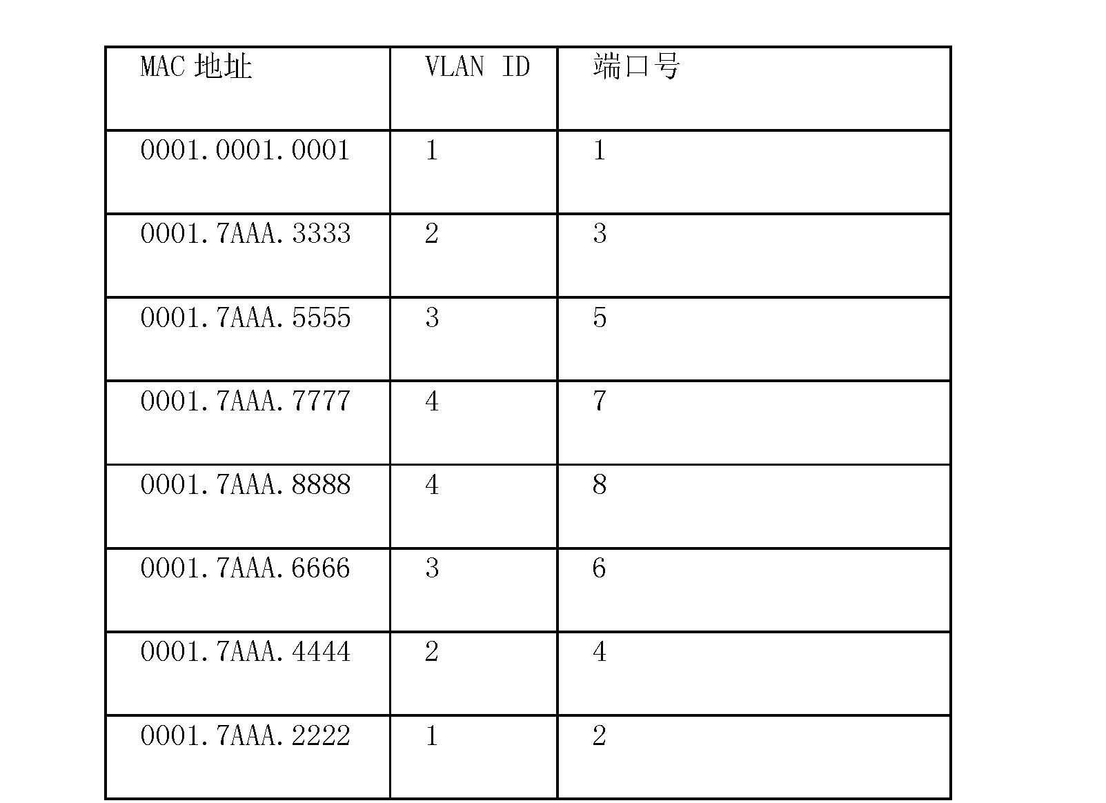 Figure CN102355377AD00141
