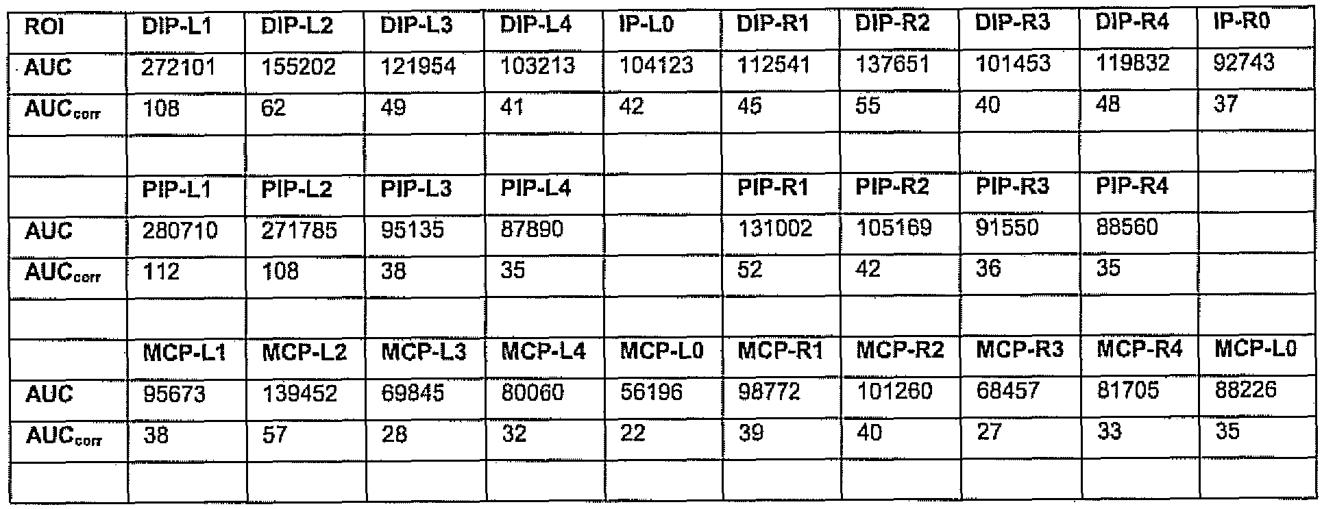 Figure 112010009809955-pct00006