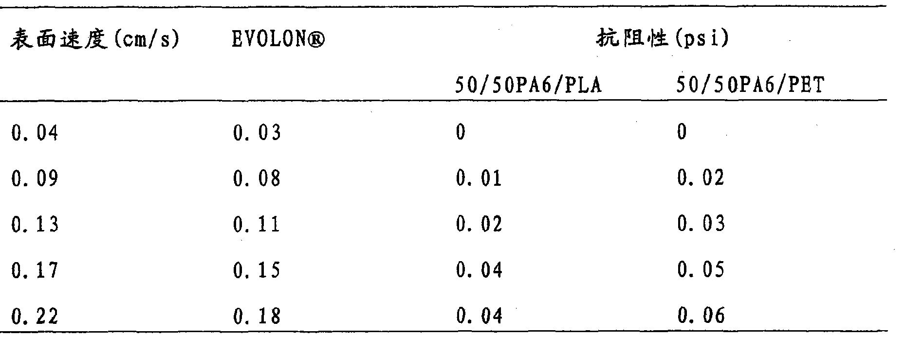 Figure CN101939469BD00271