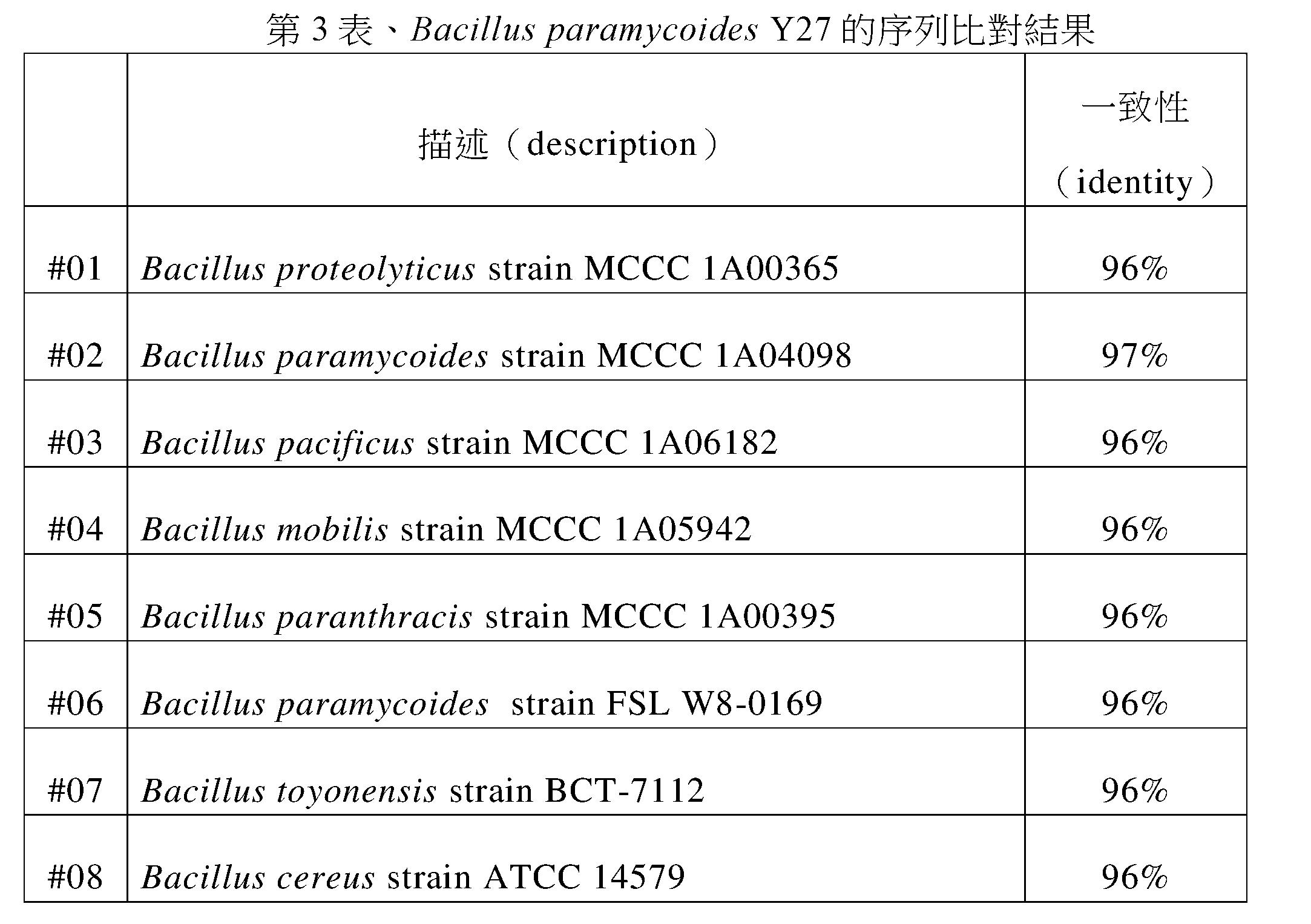 Figure 107145475-A0305-02-0007-6