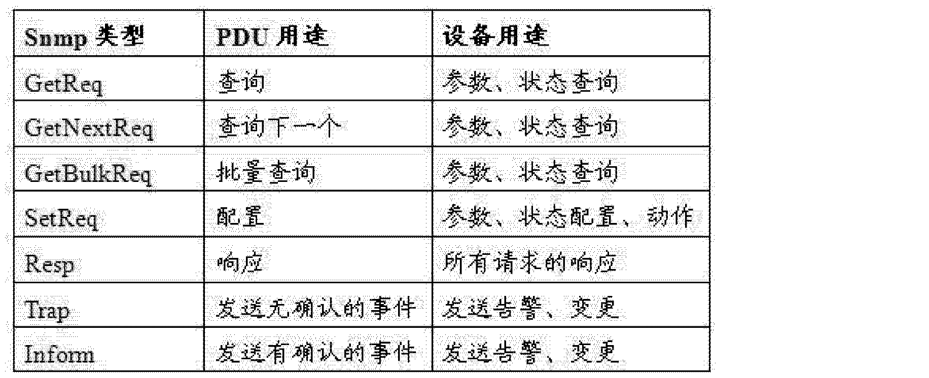 Figure CN102740342AD00051