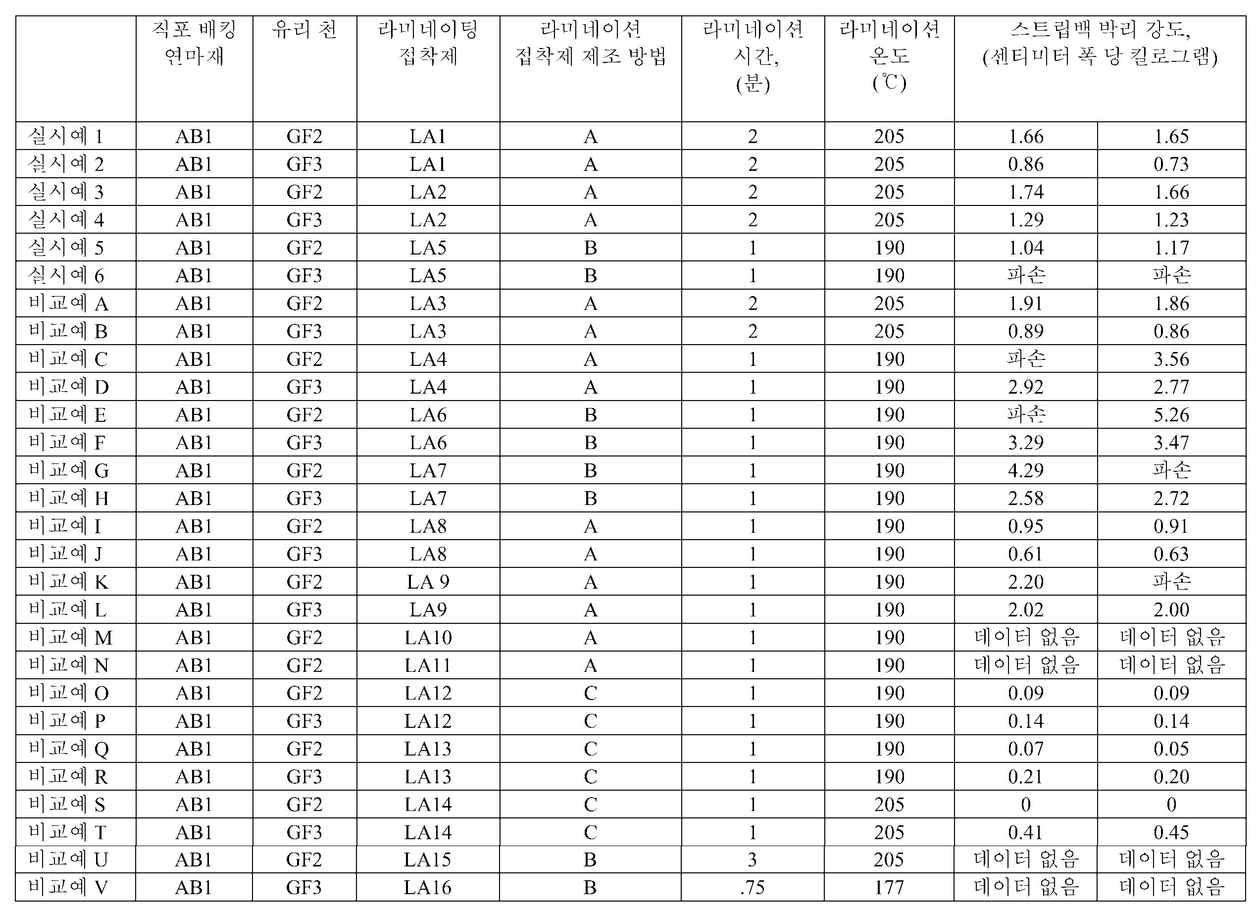 Figure 112010015684021-pct00005