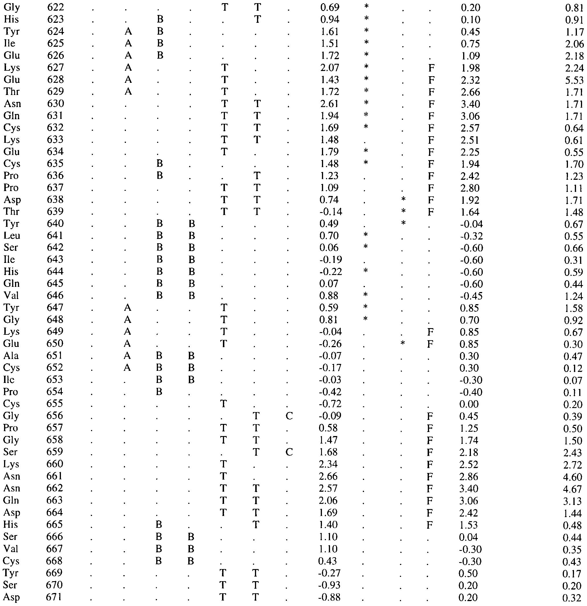 Lot de 100 sacs postaux en poly/éthyl/ène gris 38,1 x 45,7 cm