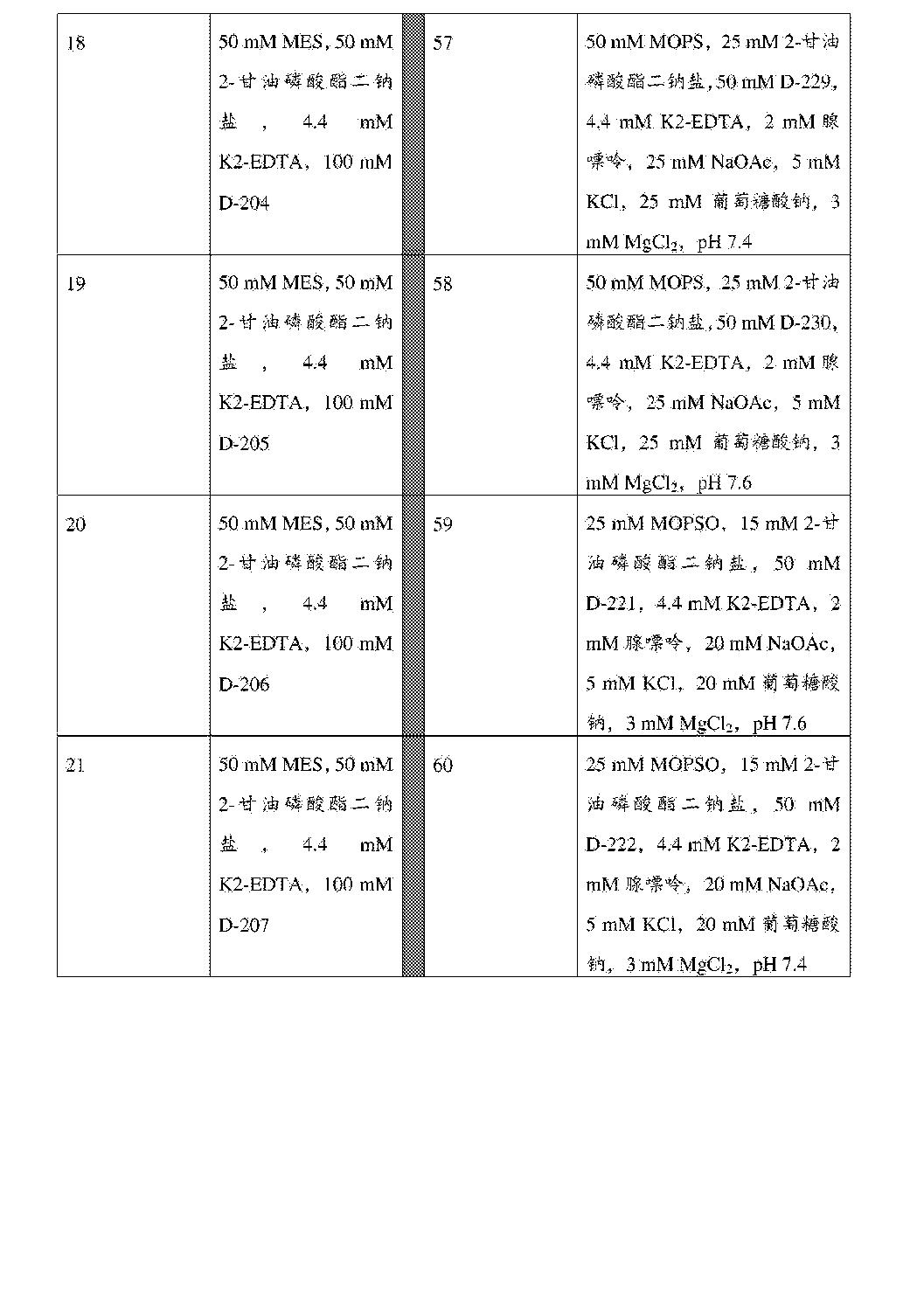 Figure CN106687580AD00211