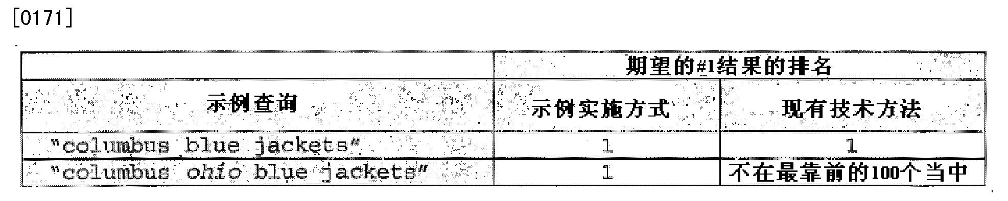 Figure CN102354313BD00241