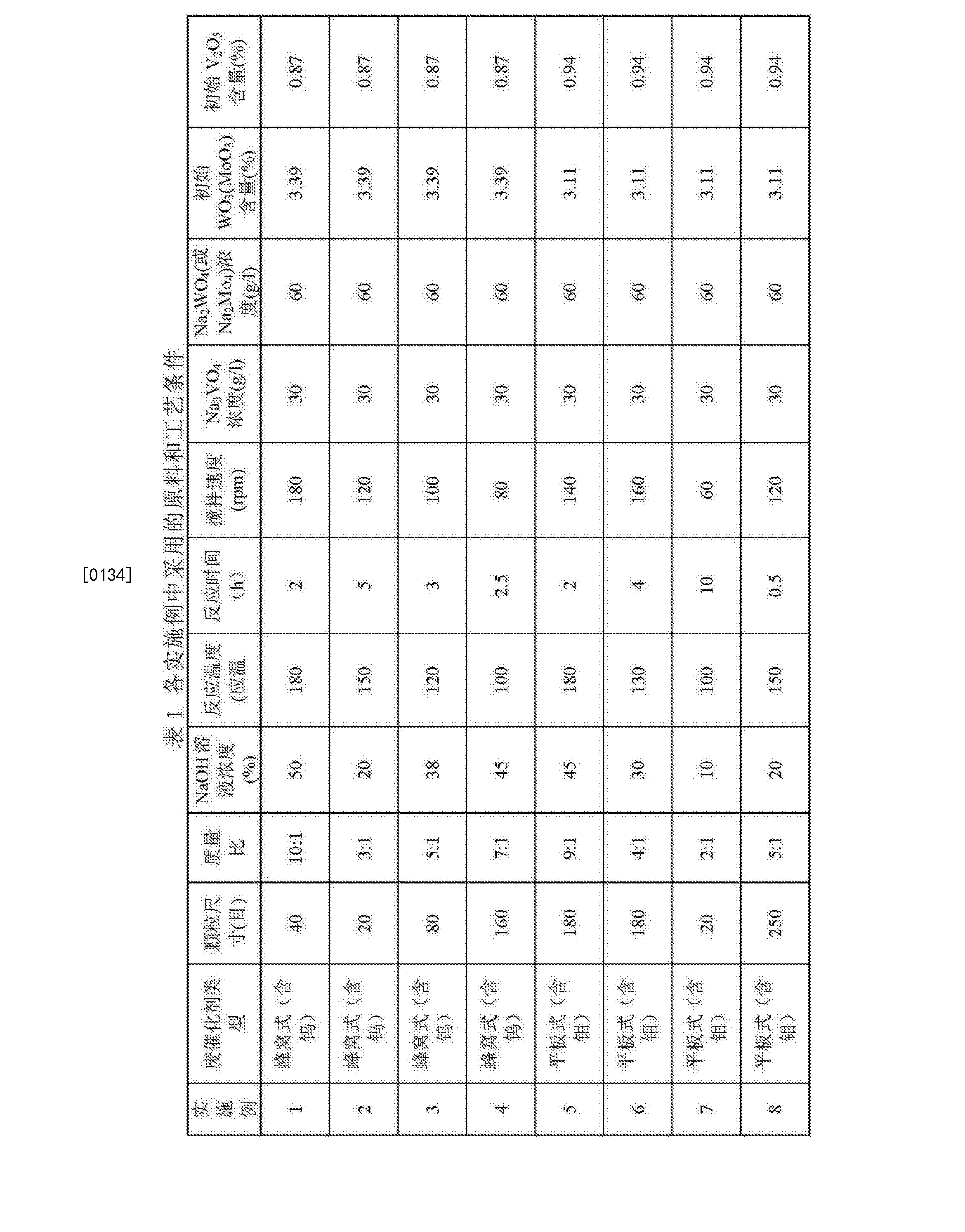 Figure CN107185554AD00141