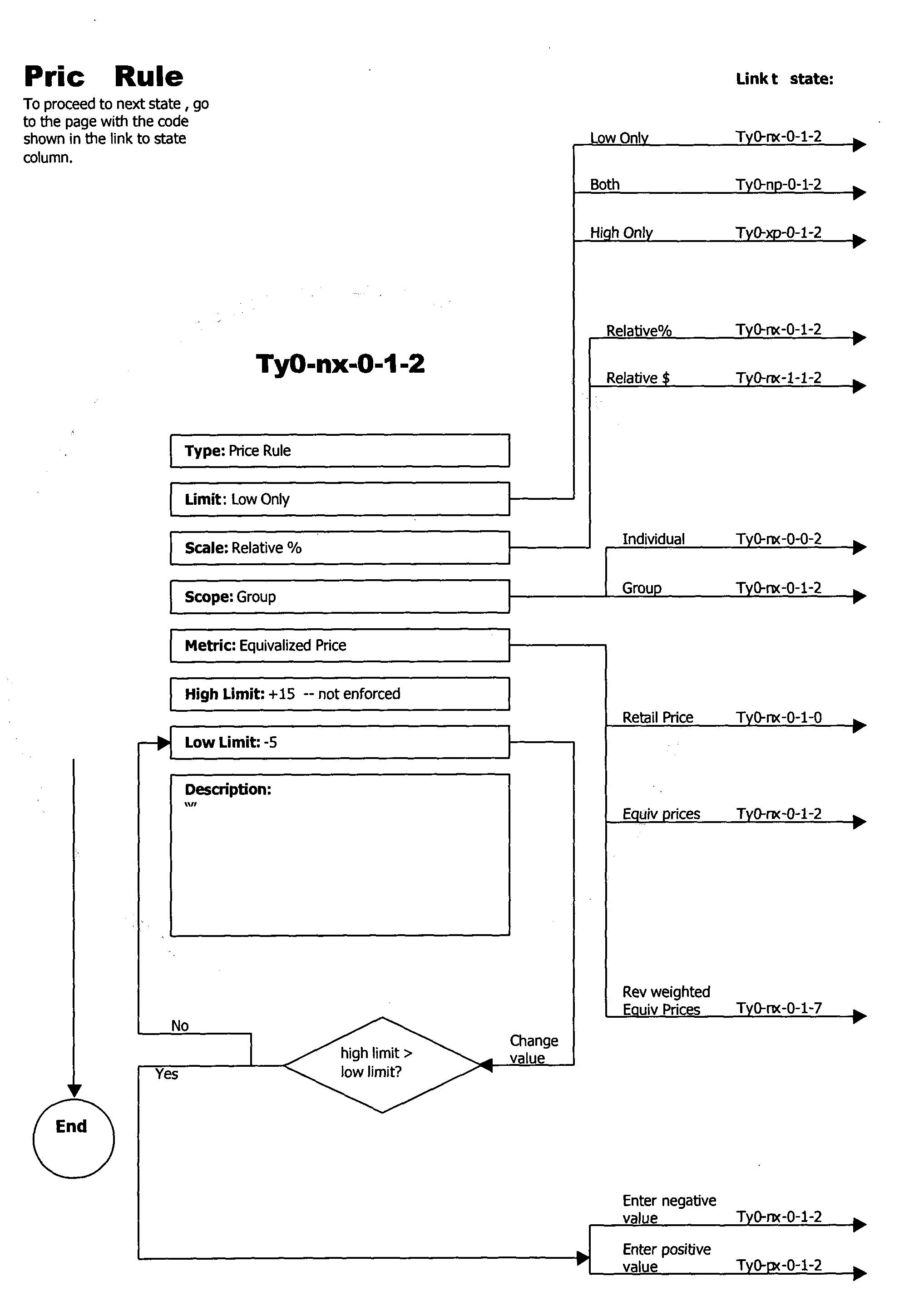 Figure US20040210541A1-20041021-P00046