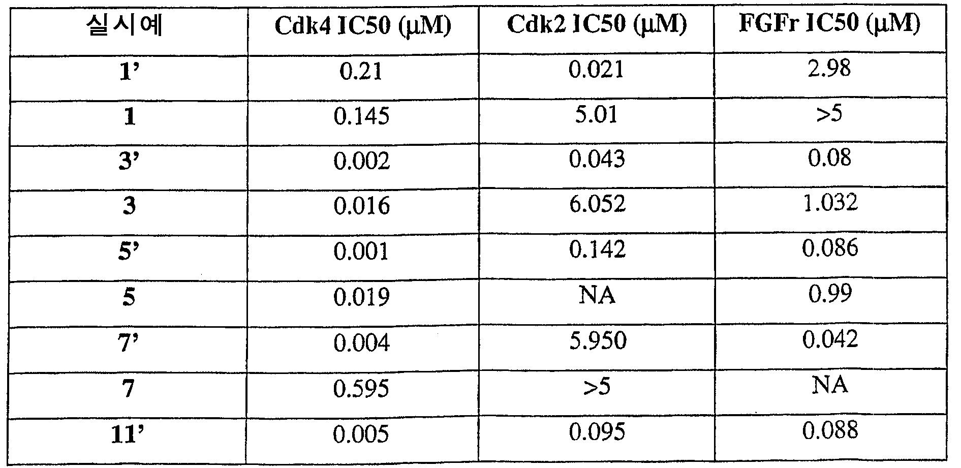Figure 112004032346398-pct00092