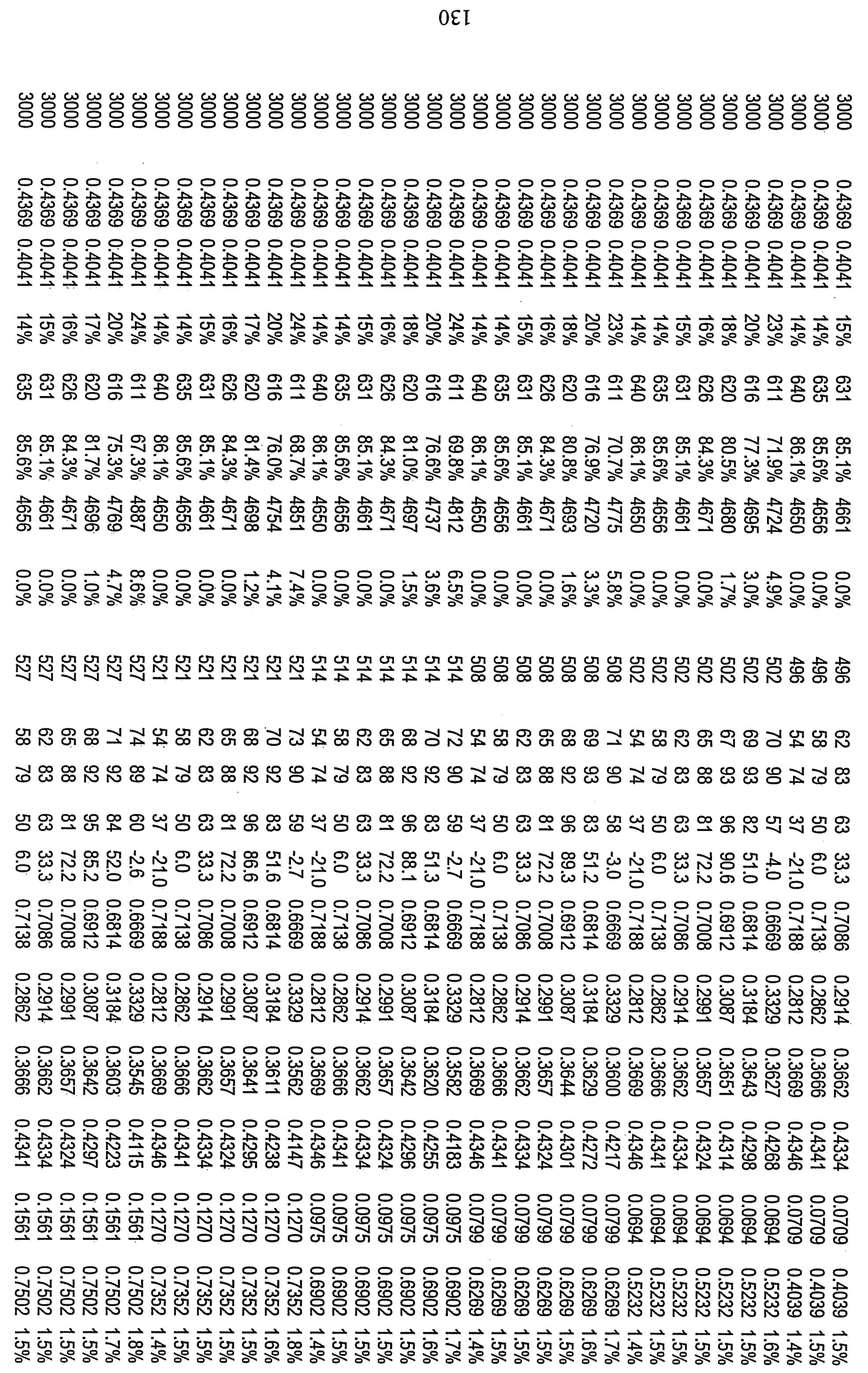 Figure 112010029469117-pct00096