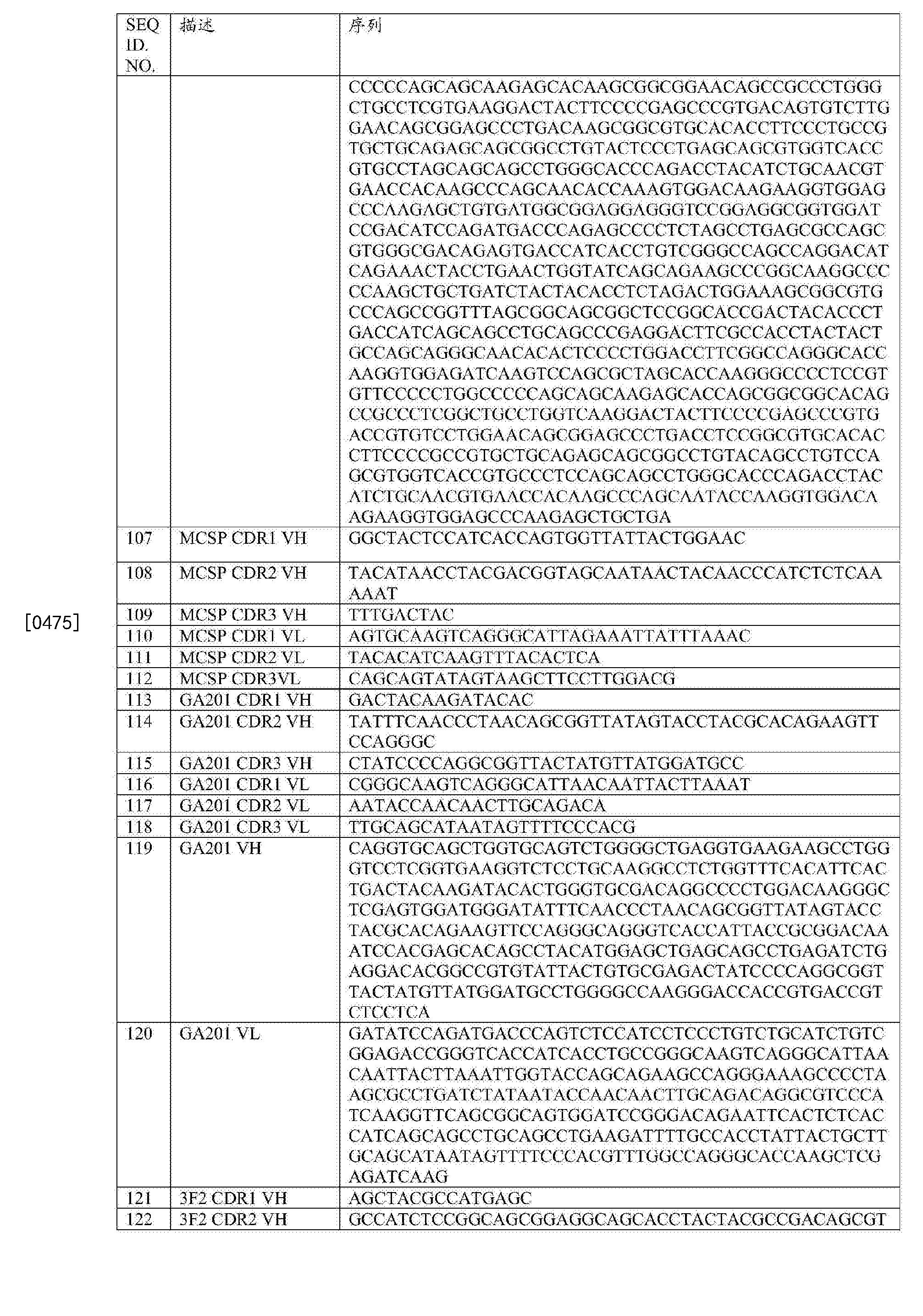Figure CN103889452BD00701