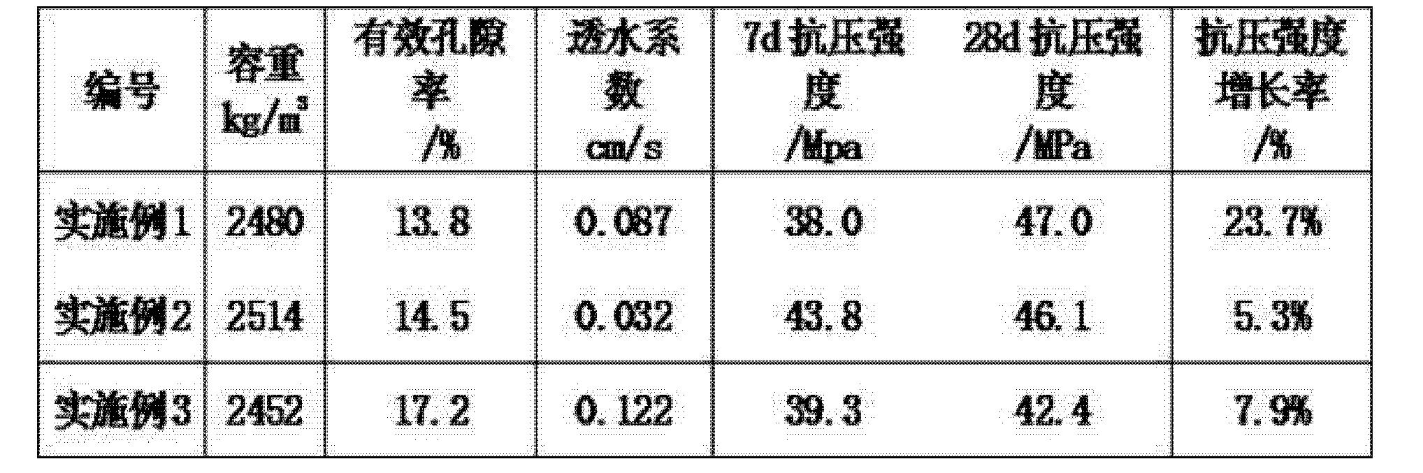 Figure CN104310921AD00051