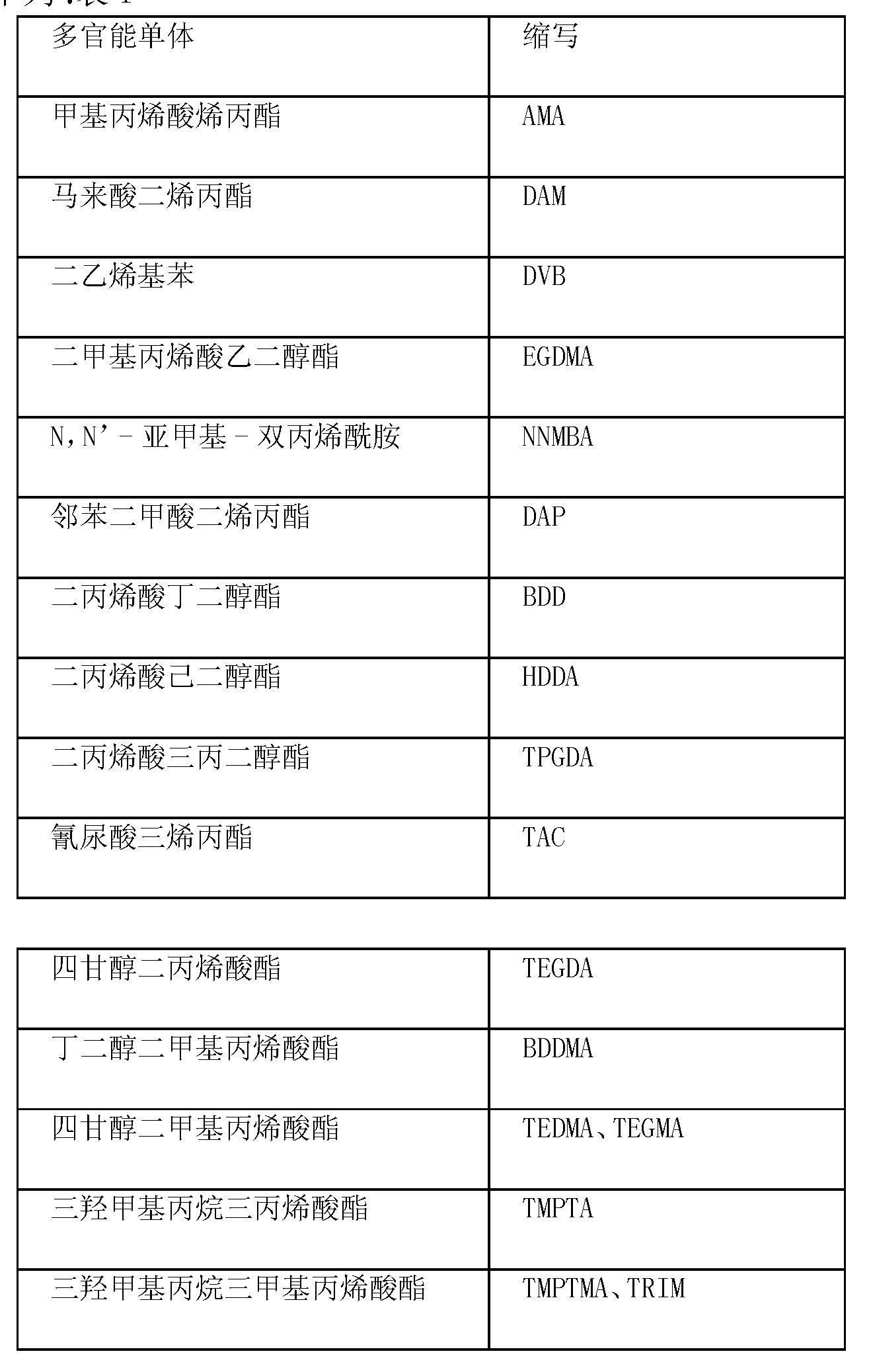 Figure CN101563432BD00071