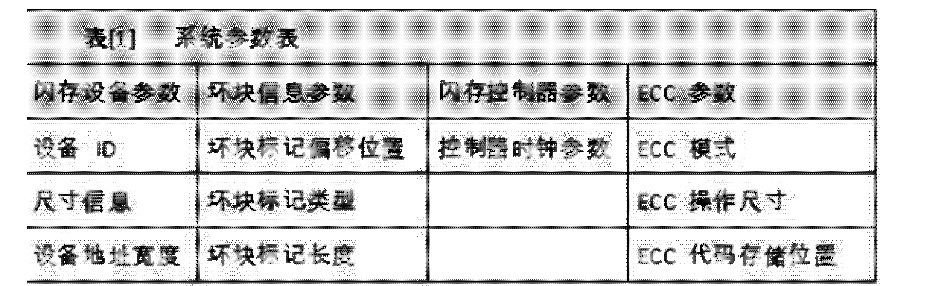 Figure CN102609331AD00061