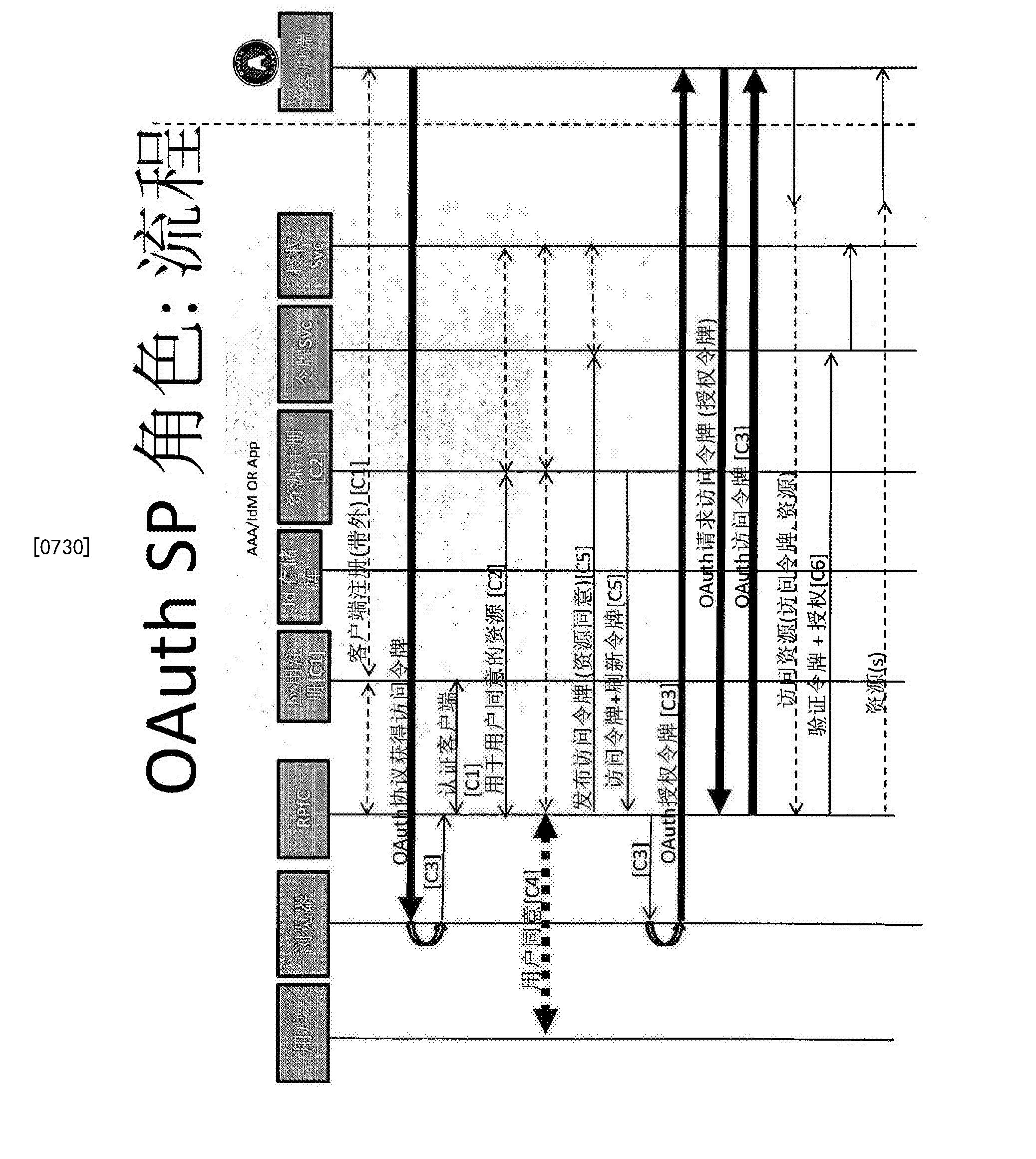 Figure CN104255007BD01061