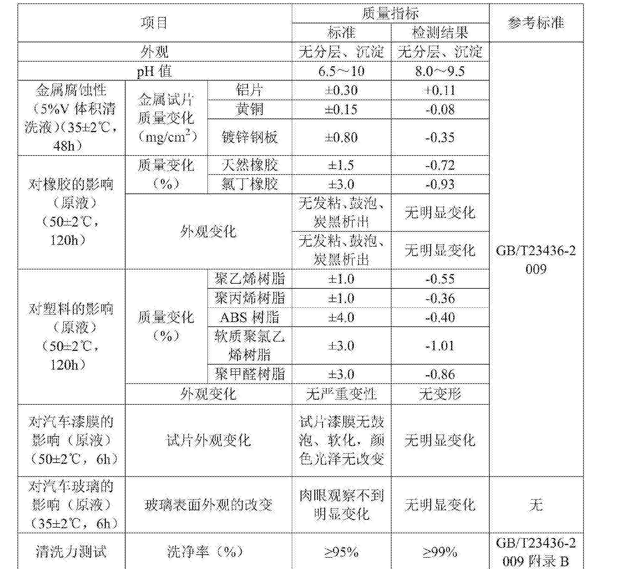 Figure CN106318689BD00101