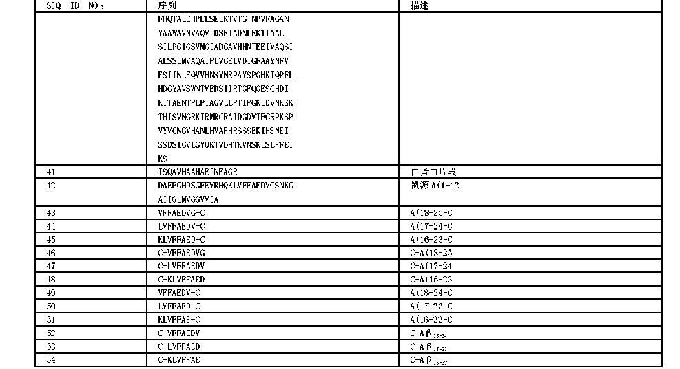 Figure CN1934127BD00121