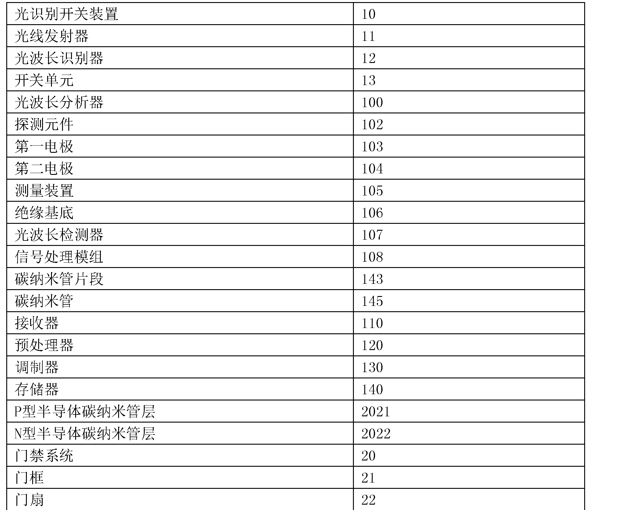 Figure CN106998201AD00051