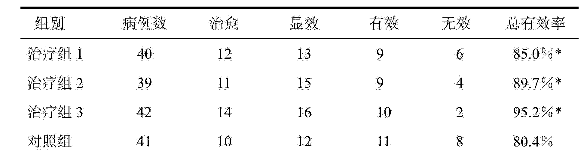 Figure CN104225441AD00111